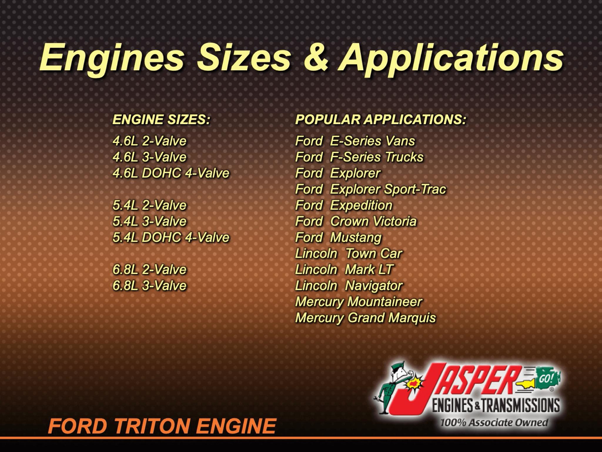 Ford Triton Engines